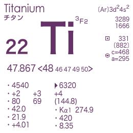 元素 記号 ti
